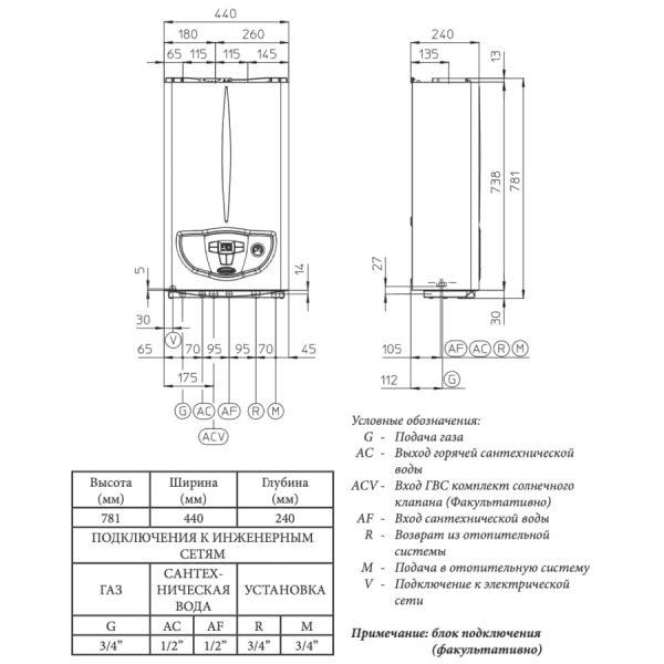 Котел газовый Immergas MINI Eolo 24 3 E + труба