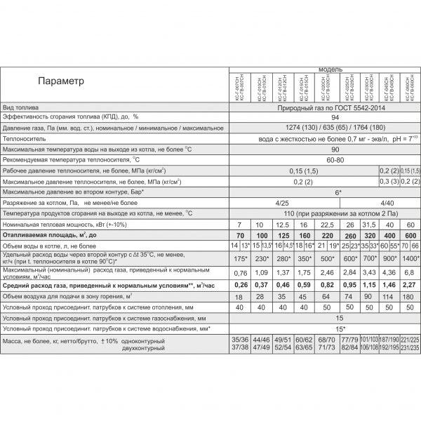 Газовый котел ATEM Житомир-3 КС-Г-007 CH (верт./гориз. дымоход)