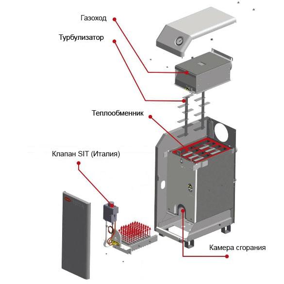 Газовый котел ATEM Житомир-3 КС-ГВ-010 СH