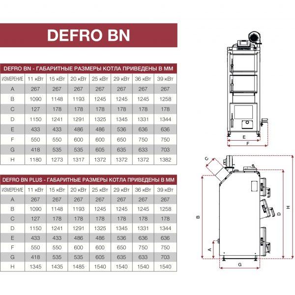 Твердотопливный котел Defro BN Plus 39