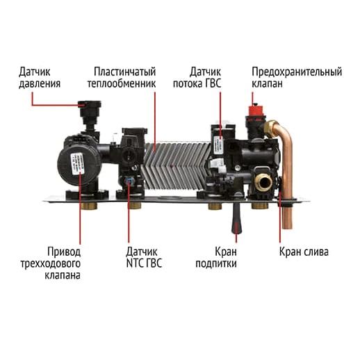 Газовый котел Biasi Nova Parva 28 Atmo M90.28A