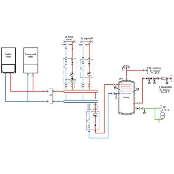Циркуляционный насос Roda Delta HE55-25-130
