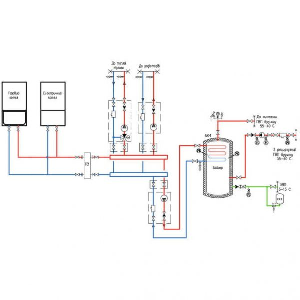 Циркуляционный насос Roda Delta HE55-32-180