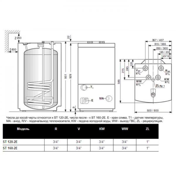Водонагреватель Bosch ST 160-2E