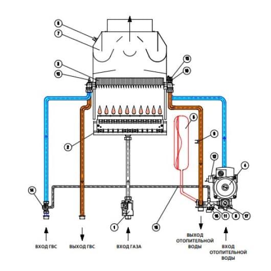 Газовый котел Thermona THERM 14 CLN.A