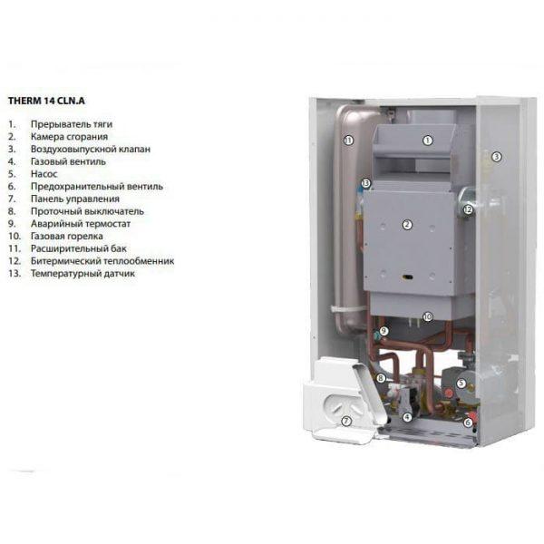 Газовый котел Thermona THERM 28 CLN.A