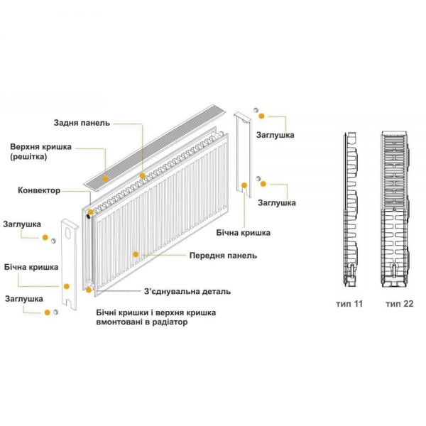 Радиатор KALDE 11 500х1000