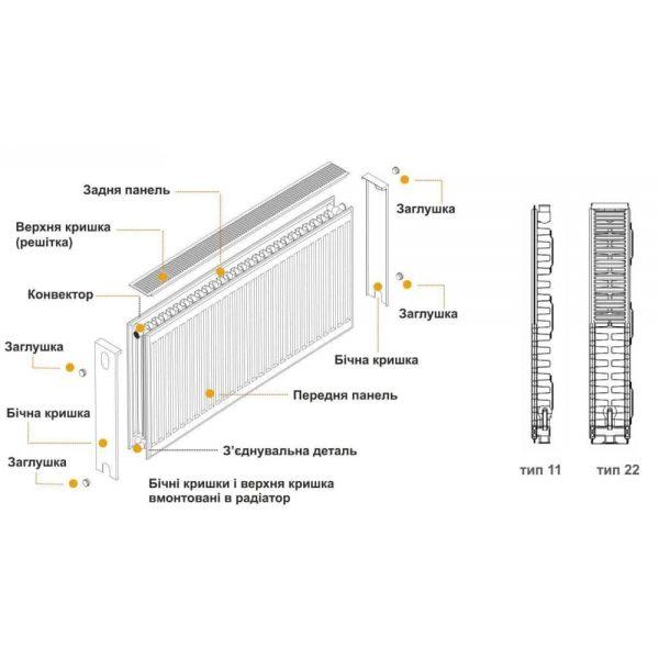 Радиатор KALDE 22 500х1000