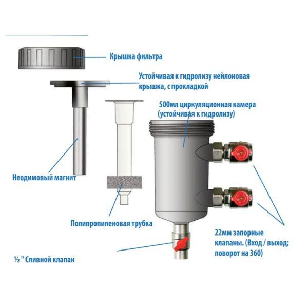 Магнитный фильтр Salus MD22A MAG-Defender