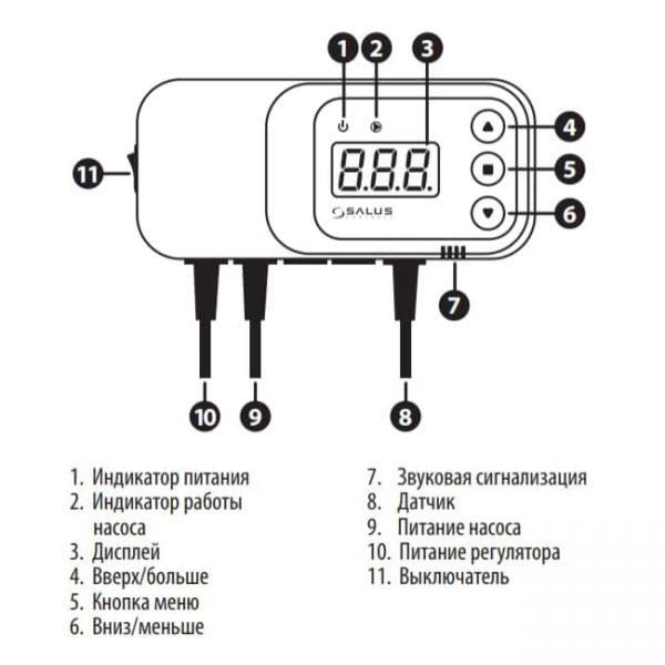 Контроллер насоса Salus PC11W