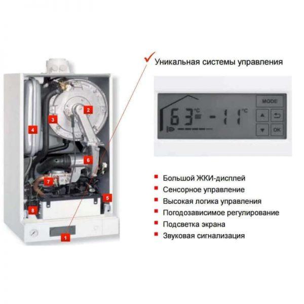 Газовый котел Viessmann Vitodens 100-W B1KC122