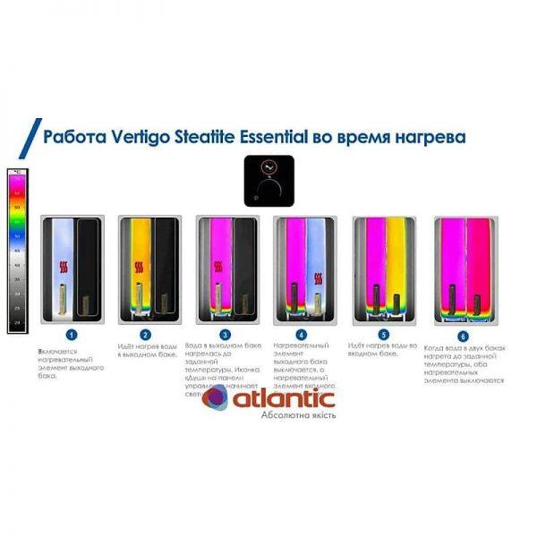 Водонагреватель Atlantic Vertigo Steatite Essential 50 MP 040 2F-220E-S