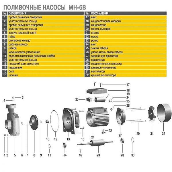 Насос центробежный Optima MH-6B