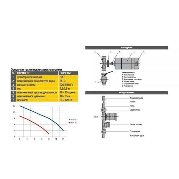 Насос повышения давления Optima PT15-15