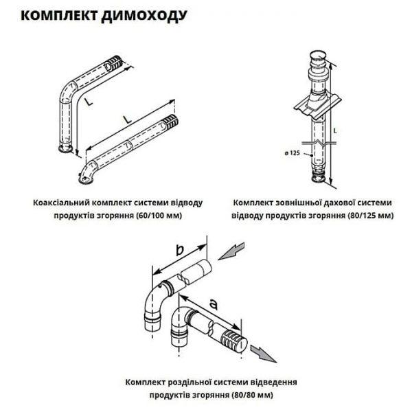 Газовый котел Biasi RinNOVA NEW M290E.24CM
