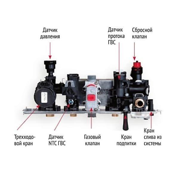 Газовый котел Biasi RinNOVA NEW M290E.32CM