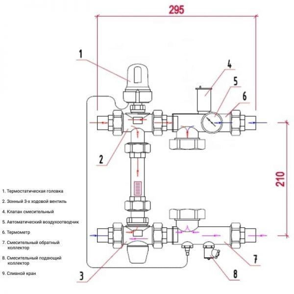 Смесительная группа Icma №М054 без насоса