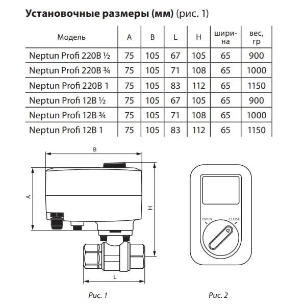 Кран с электроприводом Neptun Profi 12В 3/4″