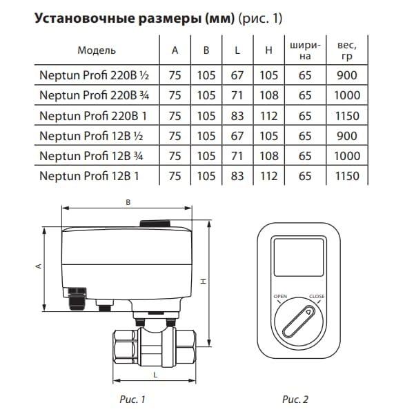 Кран с электроприводом Neptun Profi 220В 3/4″