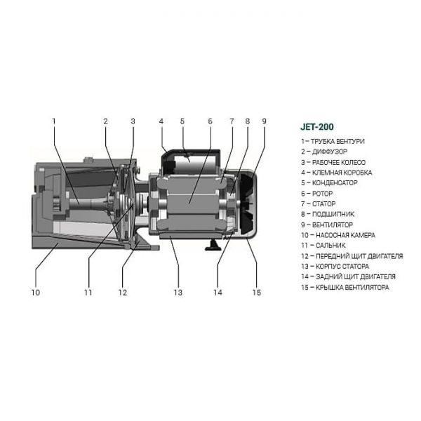 Насос центробежный TAIFU JET 200