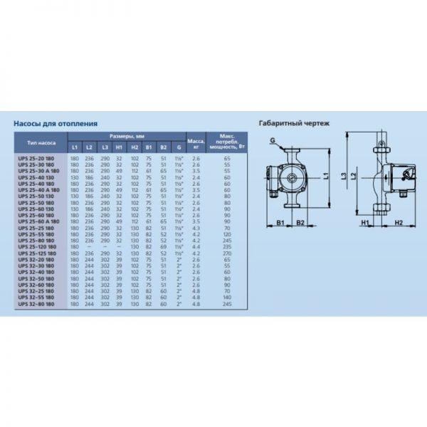 Циркуляционный насос Grundfos UPS 25-60-130