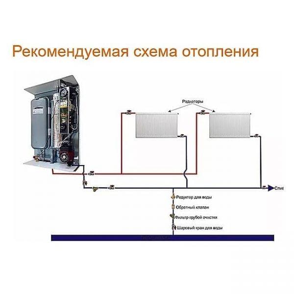 Электрический котел WARMLY PRO 6,0 кВт 220/380В