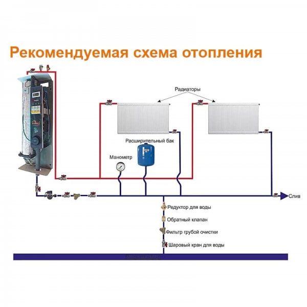Электрический котел WARMLY WCS 9,0 кВт 220В