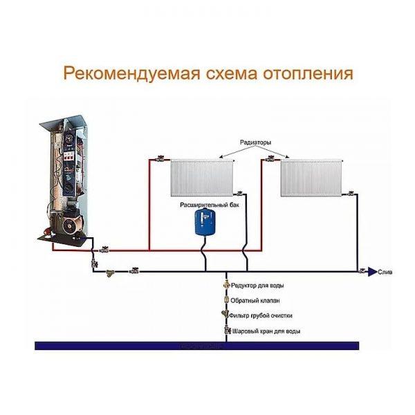 Электрический котел WARMLY WCSMG 9,0 кВт 380В