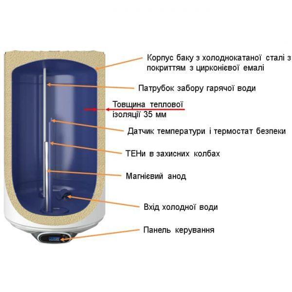 Водонагреватель RODA Palladium 80 SV2