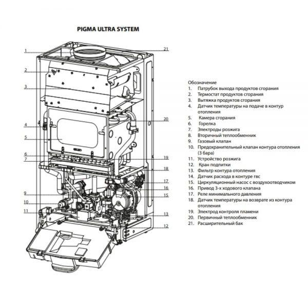 Котел газовый Chaffoteaux PIGMA ULTRA SYSTEM 25 CF