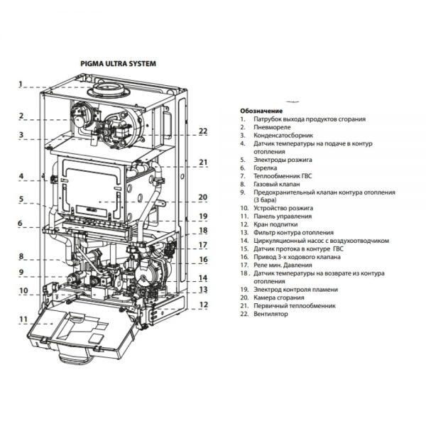 Котел газовый Chaffoteaux PIGMA ULTRA SYSTEM 25 FF