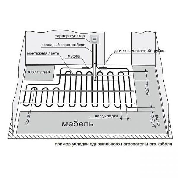 Нагревательный кабель Ratey RD1 1400