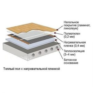 Нагревательная пленка Ratey SH-310(Т)10M