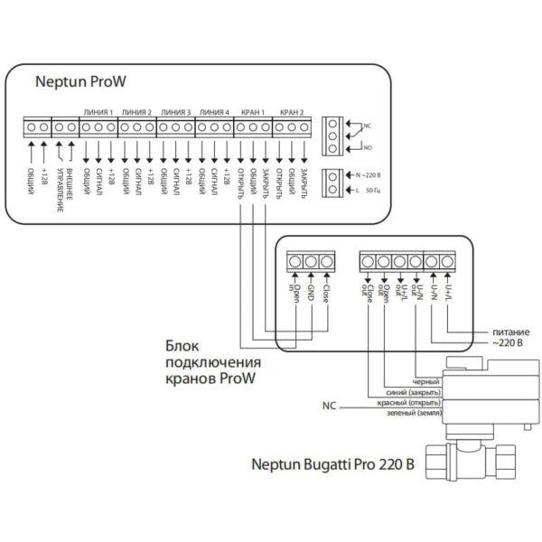 Блок подключения кранов Neptun ProW