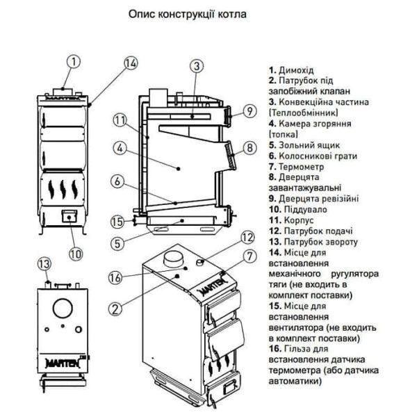 Кoтел твердoтoпливный Marten Praktik MP-15