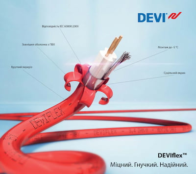 Нагревательные кабели